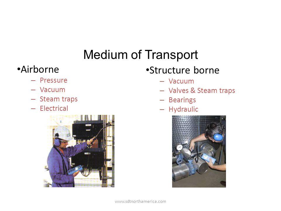 www.sdtnorthamerica.com Airborne – Pressure – Vacuum – Steam traps – Electrical Structure borne – Vacuum – Valves & Steam traps – Bearings – Hydraulic Introduction Medium of Transport