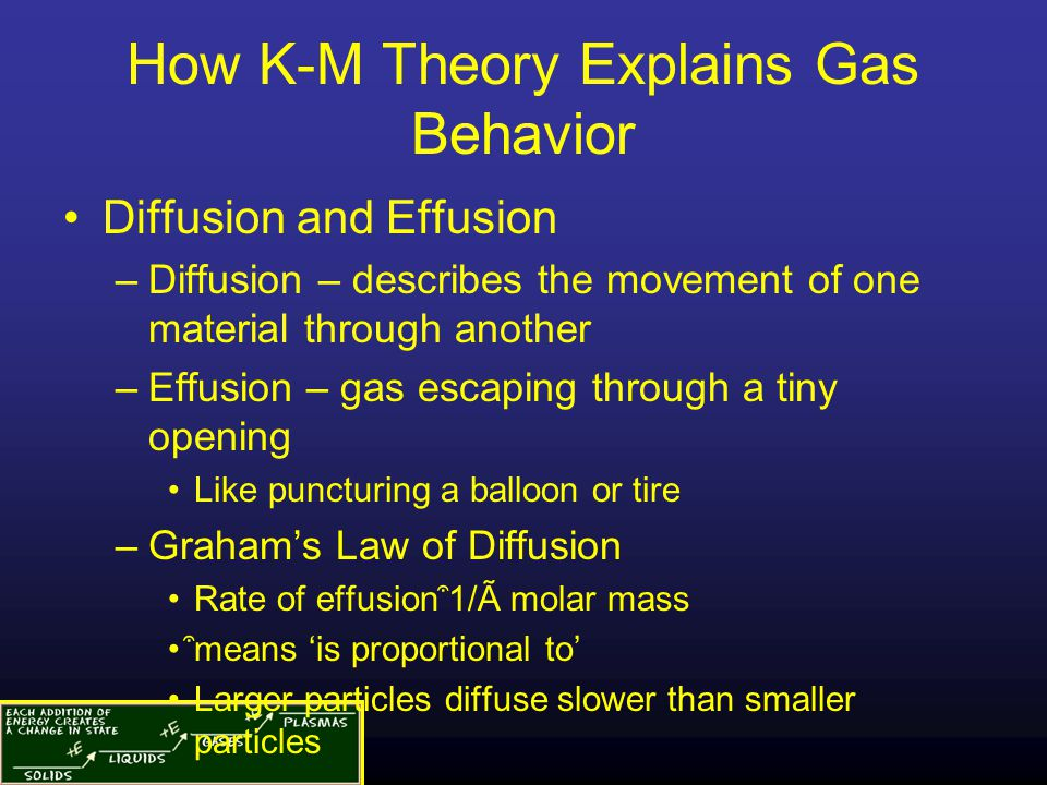 How K-M Theory Explains Gas Behavior Diffusion and Effusion –Diffusion – describes the movement of one material through another –Effusion – gas escaping through a tiny opening Like puncturing a balloon or tire –Graham's Law of Diffusion Rate of effusion 1/Ã molar mass means 'is proportional to' Larger particles diffuse slower than smaller particles
