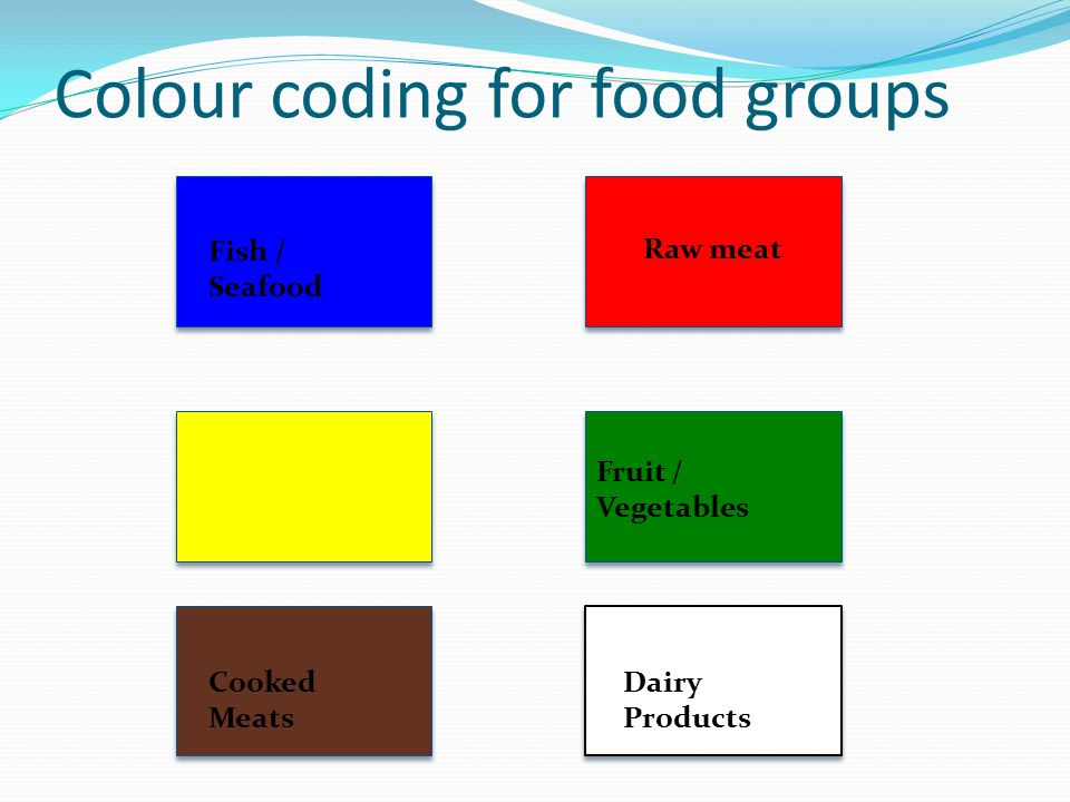 Colour coding for food groups Raw meat Fruit / Vegetables Fish / Seafood Cooked Meats Dairy Products