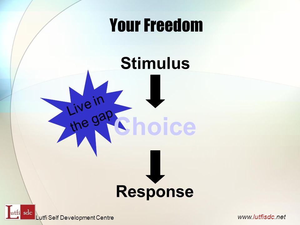 Live in the gap Your Freedom Stimulus Response Choice www.lutfisdc.net Lutfi Self Development Centre