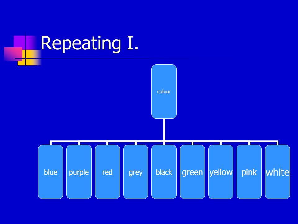 Repeating I. colour bluepurpleredgreyblackgreenyellowpinkwhite