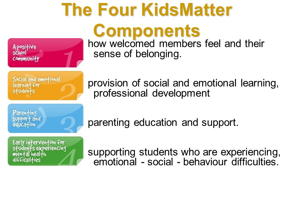 The Four KidsMatter Components how welcomed members feel and their sense of belonging.