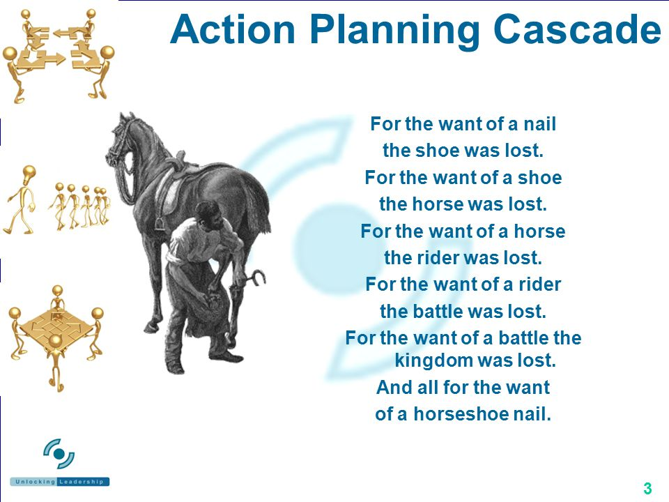 3 Action Planning Cascade For the want of a nail the shoe was lost.