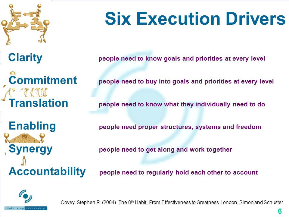 6 Six Execution Drivers Clarity people need to know goals and priorities at every level Commitment Translation Enabling Synergy Accountability people need to buy into goals and priorities at every level people need to know what they individually need to do people need proper structures, systems and freedom people need to get along and work together people need to regularly hold each other to account Covey, Stephen R.