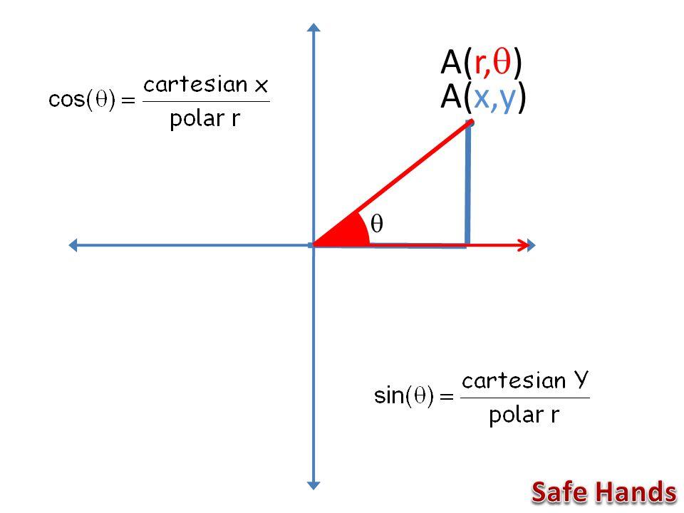  A(x,y) A(r,  )