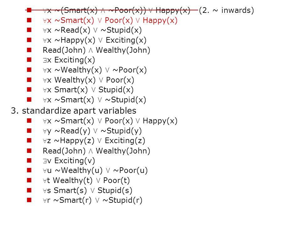  x ~(Smart(x)  ~Poor(x))  Happy(x) (2. ~ inwards)  x ~Smart(x)  Poor(x)  Happy(x)  x ~Read(x)  ~Stupid(x)  x ~Happy(x)  Exciting(x) Read(Joh