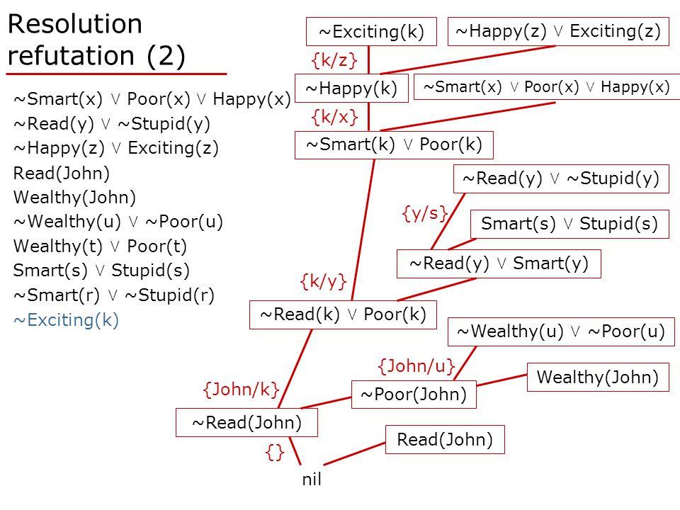 ~Smart(x)  Poor(x)  Happy(x) ~Read(y)  ~Stupid(y) ~Happy(z)  Exciting(z) Read(John) Wealthy(John) ~Wealthy(u)  ~Poor(u) Wealthy(t)  Poor(t) Smar
