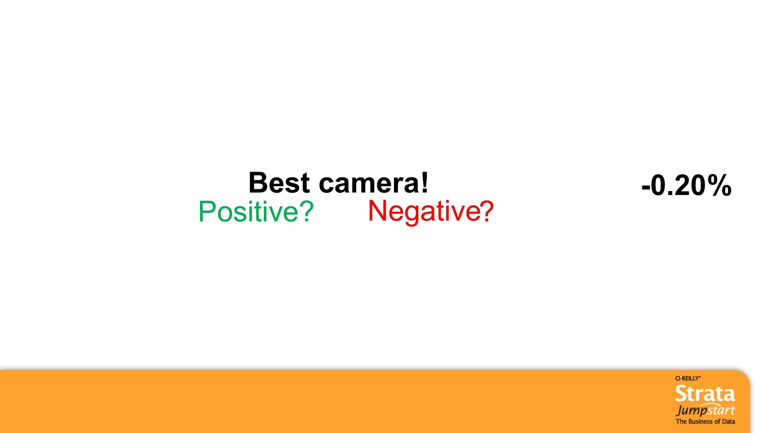 Best camera! -0.20% Positive? Negative ?