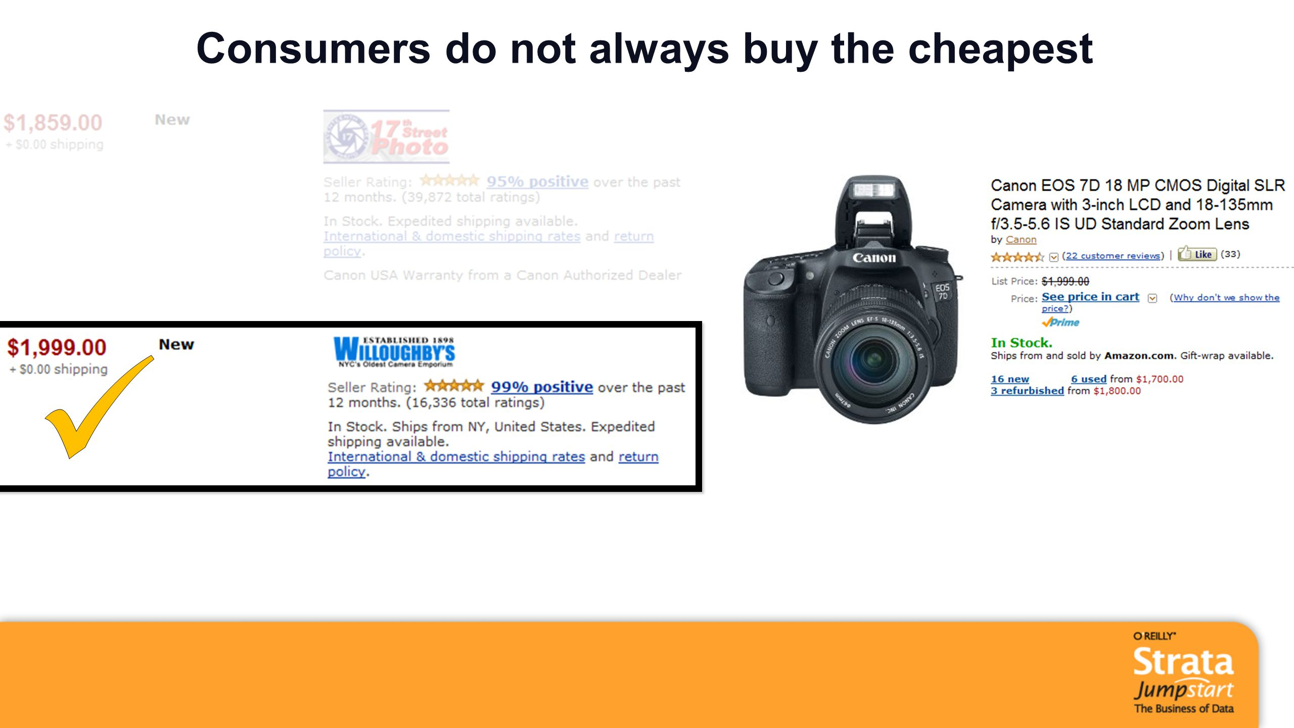 Consumers do not always buy the cheapest