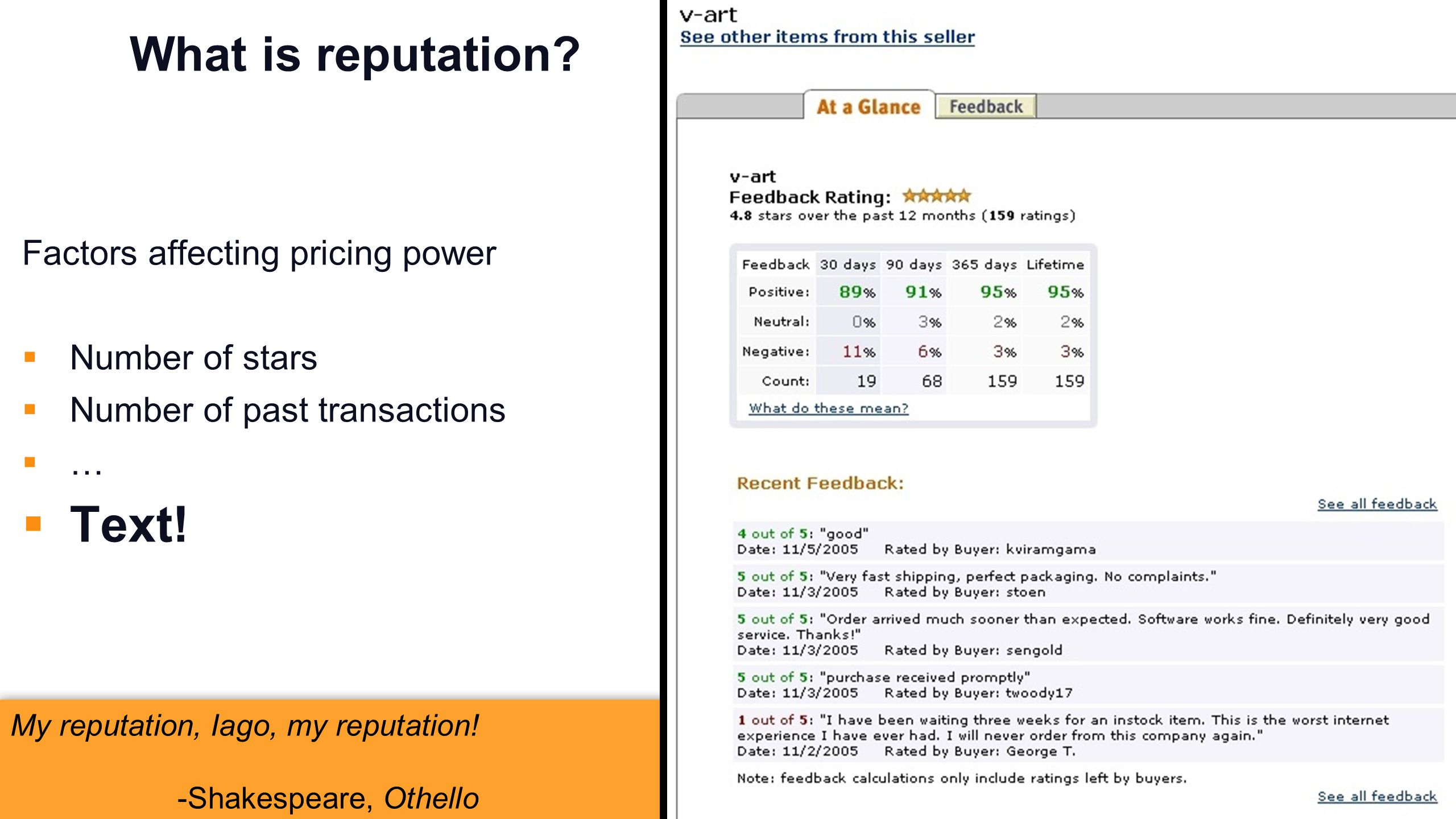 What is reputation? Factors affecting pricing power  Number of stars  Number of past transactions  …  Text! My reputation, Iago, my reputation! -S