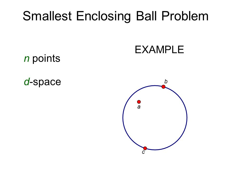 a b c Smallest Enclosing Ball Problem n points d-space EXAMPLE