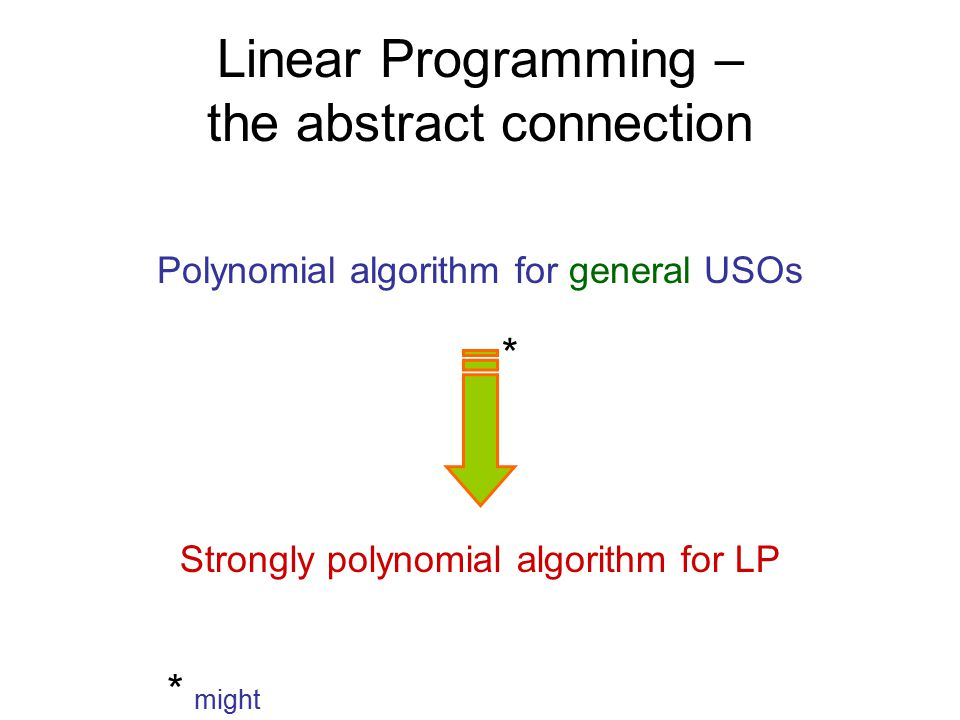 Linear Programming – the abstract connection Polynomial algorithm for general USOs might Strongly polynomial algorithm for LP * *