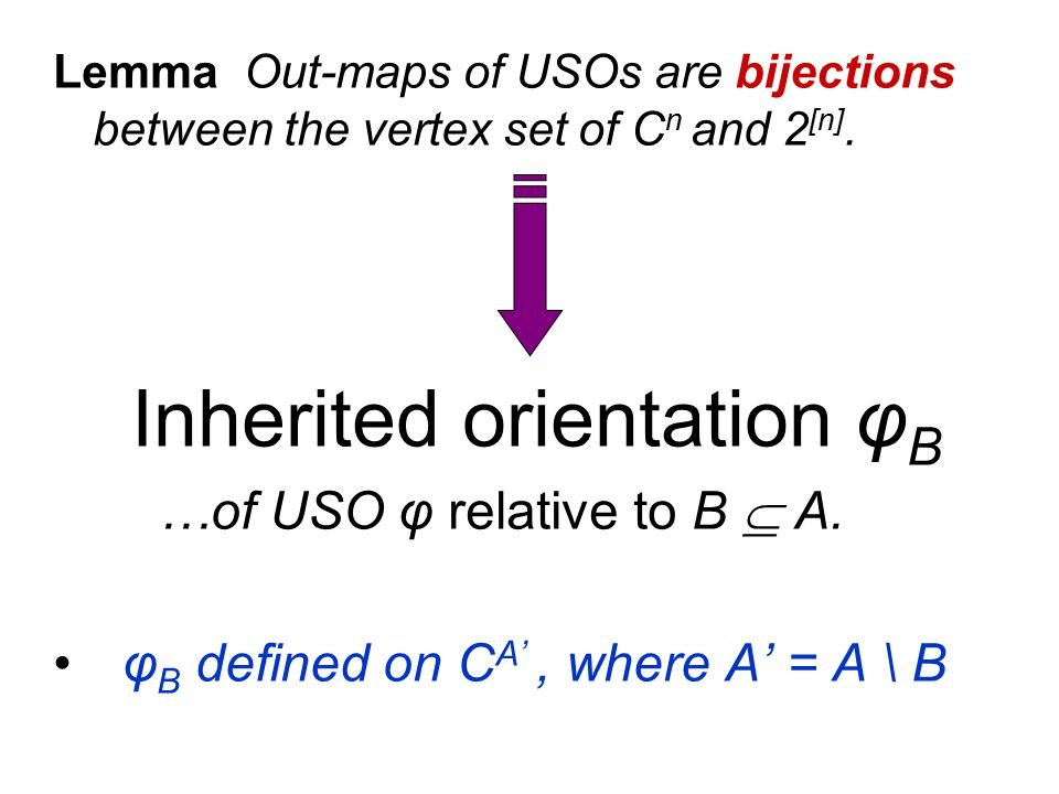 Lemma Out-maps of USOs are bijections between the vertex set of C n and 2 [n].