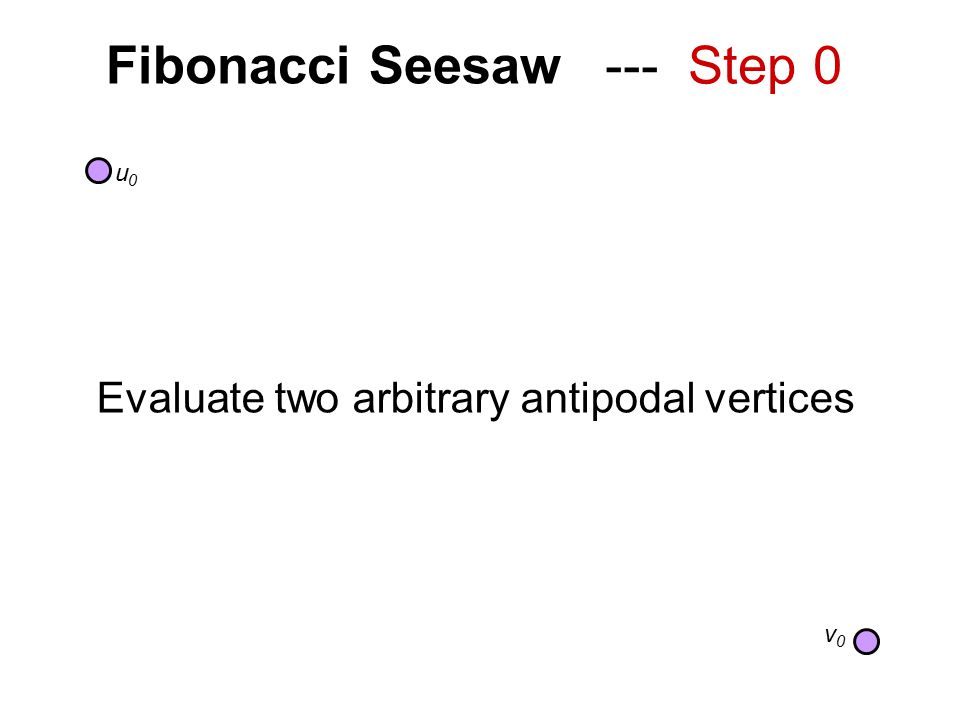 Fibonacci Seesaw Evaluate two arbitrary antipodal vertices v0v0 u0u0 --- Step 0