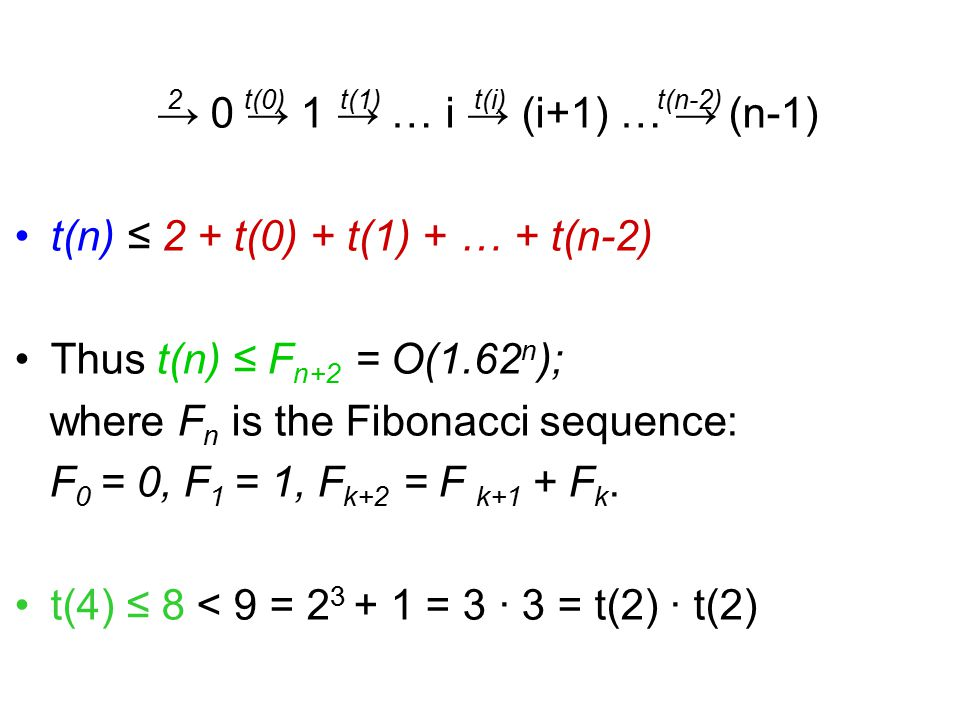 → 0 → 1 → … i → (i+1) … → (n-1) t(n) ≤ 2 + t(0) + t(1) + … + t(n-2) Thus t(n) ≤ F n+2 = O(1.62 n ); where F n is the Fibonacci sequence: F 0 = 0, F 1 = 1, F k+2 = F k+1 + F k.