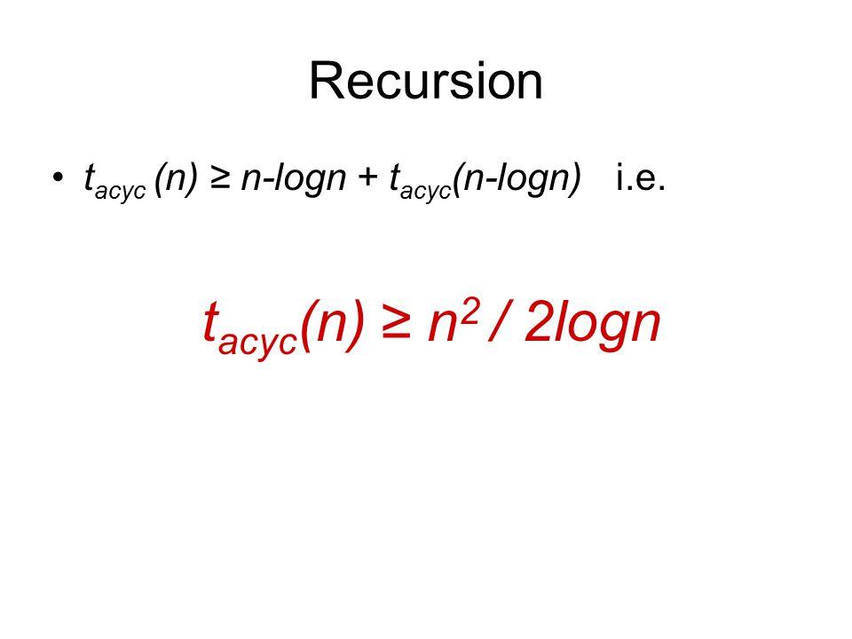 Recursion t acyc (n) ≥ n-logn + t acyc (n-logn) i.e. t acyc (n) ≥ n 2 / 2logn