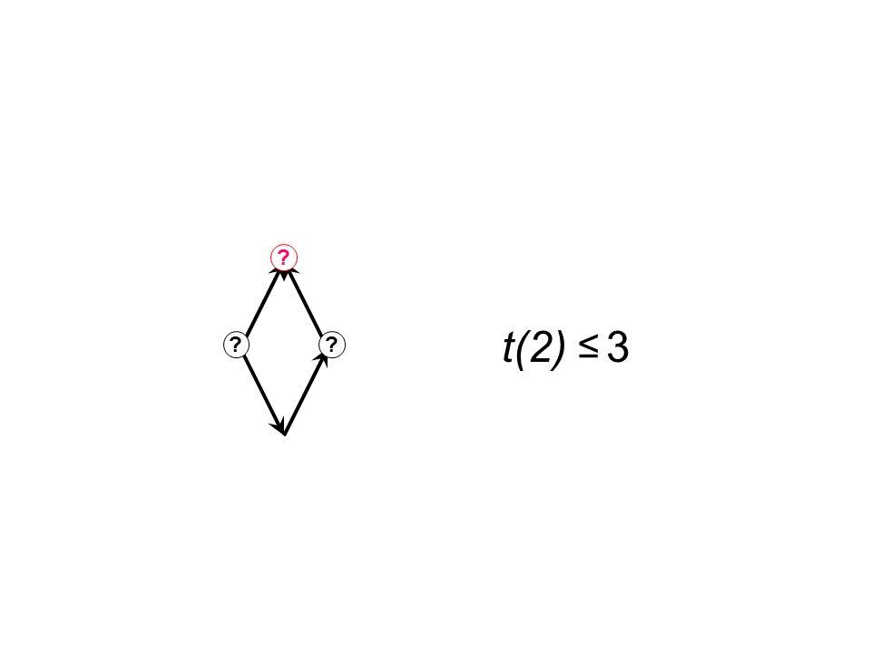 ? ? ? t(2) ≤ 3