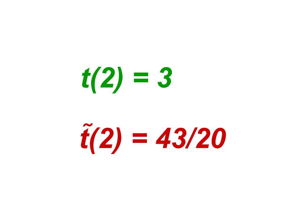 t(2) = 3 t(2) = 43/20