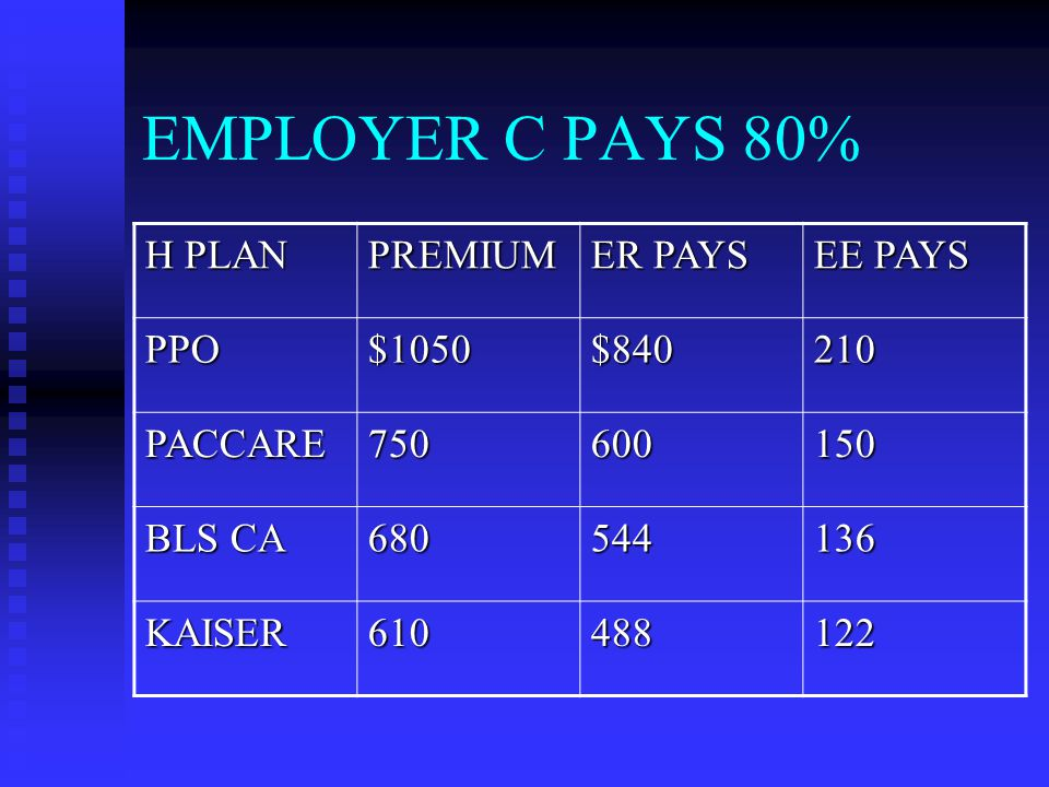 EMPLOYER D DROPPED THE HMOs H PLAN PREMIUM ER PAYS EE PAYS PPO$1050840-10500-210