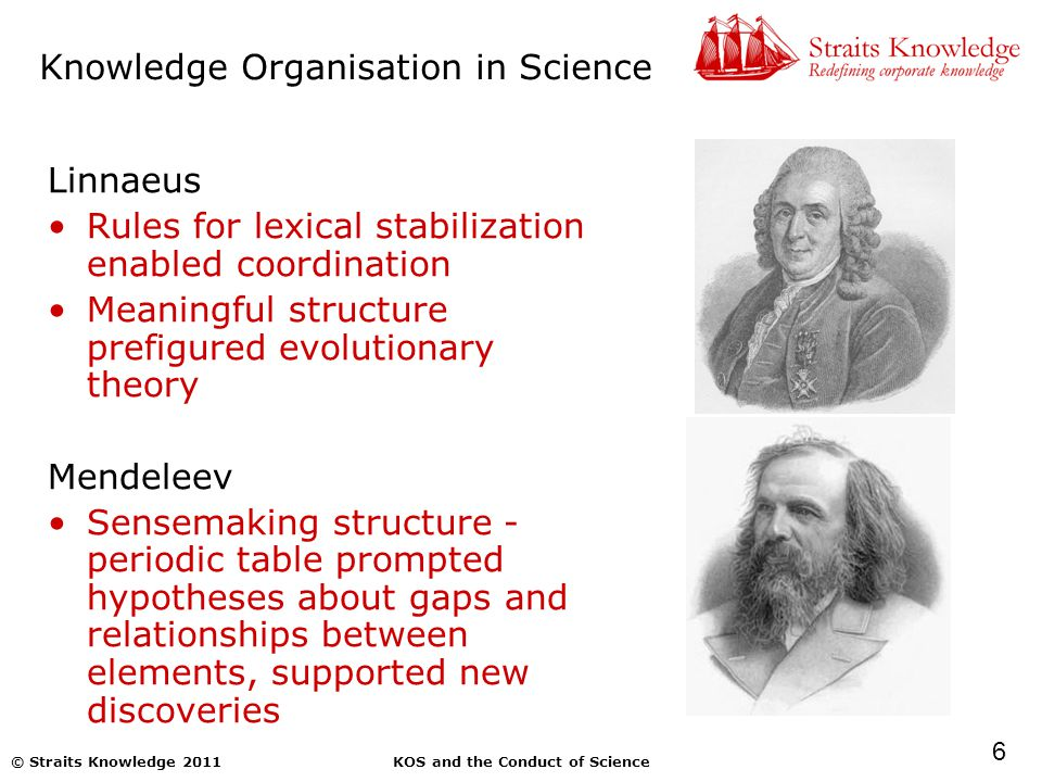 6 KOS and the Conduct of Science© Straits Knowledge 2011 Knowledge Organisation in Science Linnaeus Rules for lexical stabilization enabled coordination Meaningful structure prefigured evolutionary theory Mendeleev Sensemaking structure - periodic table prompted hypotheses about gaps and relationships between elements, supported new discoveries