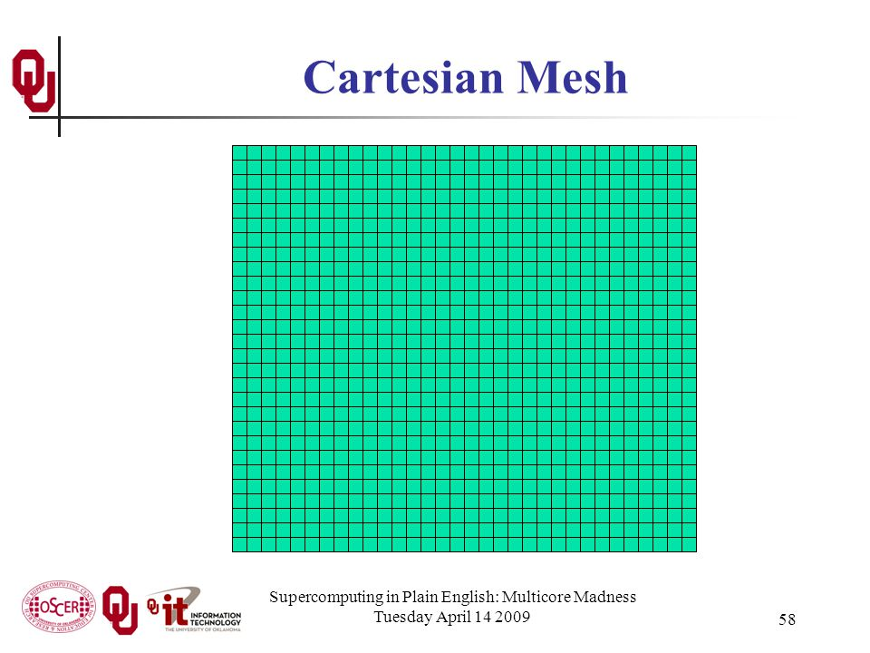 Supercomputing in Plain English: Multicore Madness Tuesday April 14 2009 58 Cartesian Mesh