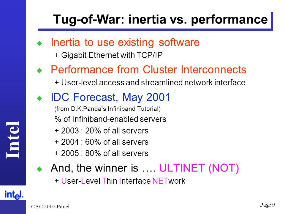 Intel CAC 2002 Panel Page 9 Tug-of-War: inertia vs.