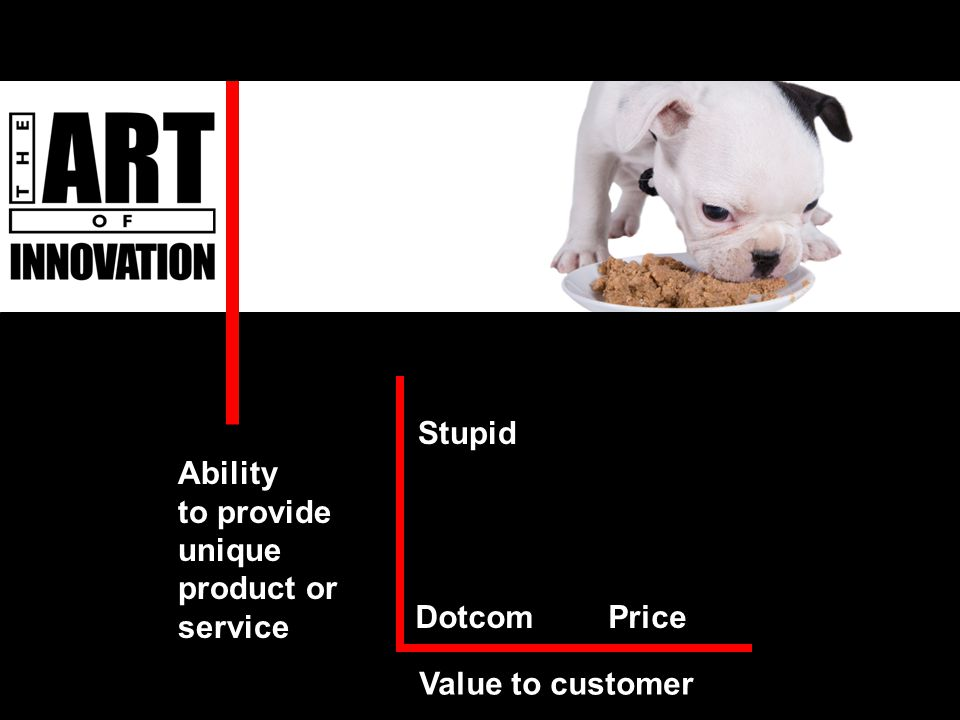 Value to customer Stupid Price Dotcom Ability to provide unique product or service Ability to provide unique product or service