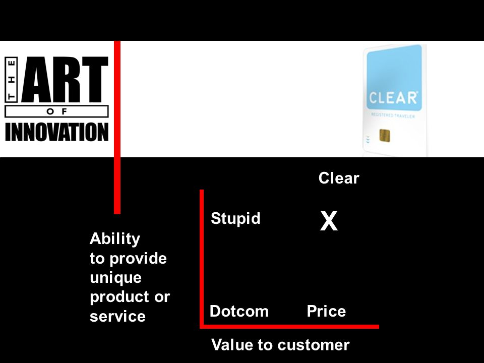Value to customer Stupid Price X X Dotcom Clear Ability to provide unique product or service Ability to provide unique product or service