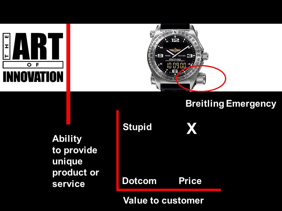 Value to customer Stupid Price X X Dotcom Breitling Emergency Ability to provide unique product or service Ability to provide unique product or service