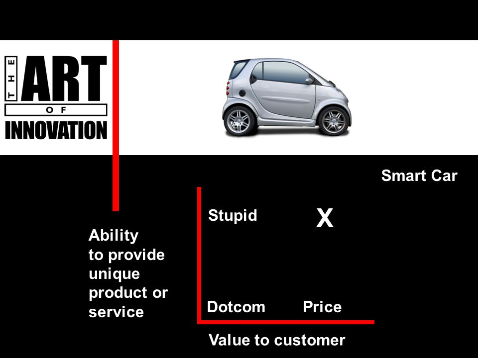 Value to customer Stupid Price X X Dotcom Smart Car Ability to provide unique product or service Ability to provide unique product or service