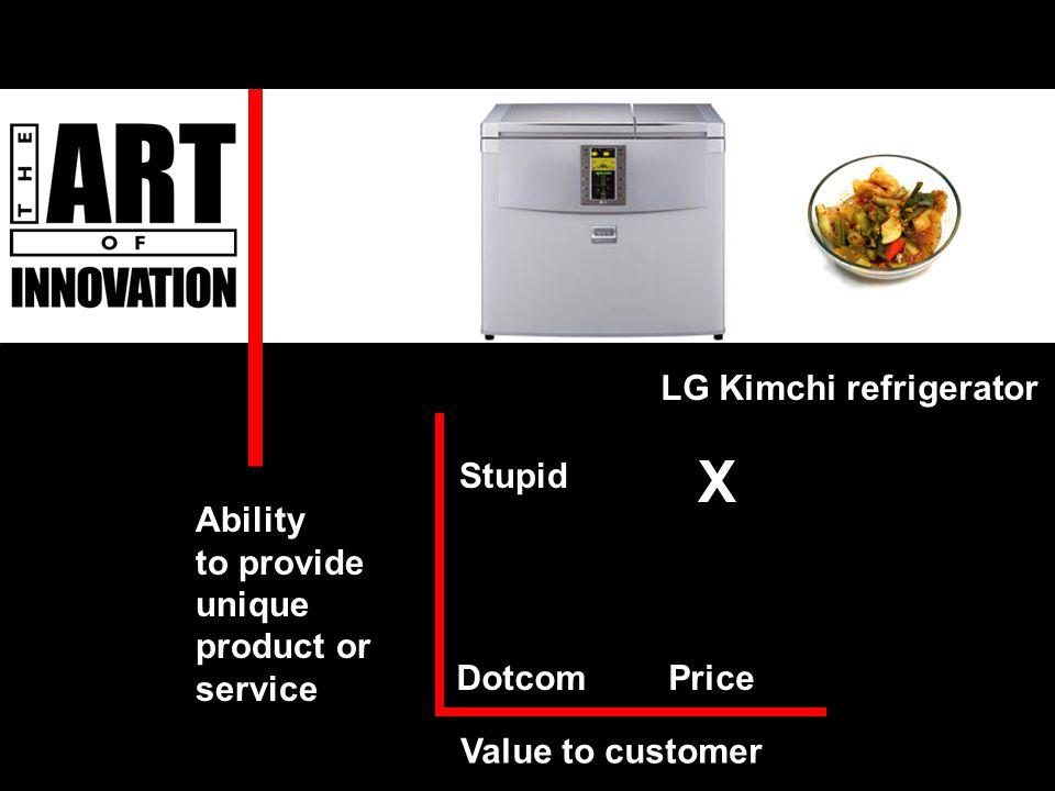 Value to customer Stupid Price X X Dotcom LG Kimchi refrigerator Ability to provide unique product or service Ability to provide unique product or service