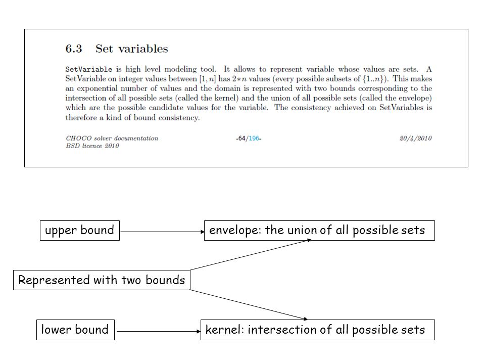 Represented with two bounds kernel: intersection of all possible sets envelope: the union of all possible setsupper bound lower bound