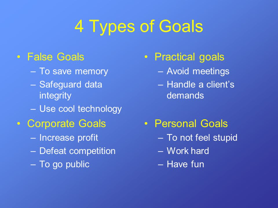 4 Types of Goals False Goals –To save memory –Safeguard data integrity –Use cool technology Corporate Goals –Increase profit –Defeat competition –To go public Practical goals –Avoid meetings –Handle a client's demands Personal Goals –To not feel stupid –Work hard –Have fun