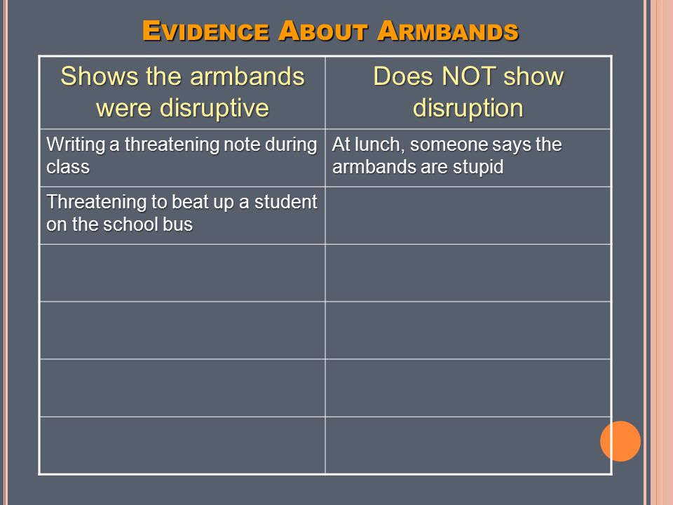 E VIDENCE A BOUT A RMBANDS Shows the armbands were disruptive Does NOT show disruption Writing a threatening note during class At lunch, someone says the armbands are stupid Threatening to beat up a student on the school bus