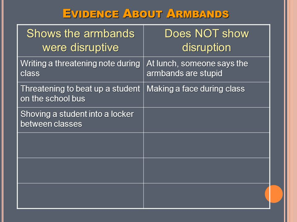 E VIDENCE A BOUT A RMBANDS Shows the armbands were disruptive Does NOT show disruption Writing a threatening note during class At lunch, someone says the armbands are stupid Threatening to beat up a student on the school bus Making a face during class Shoving a student into a locker between classes