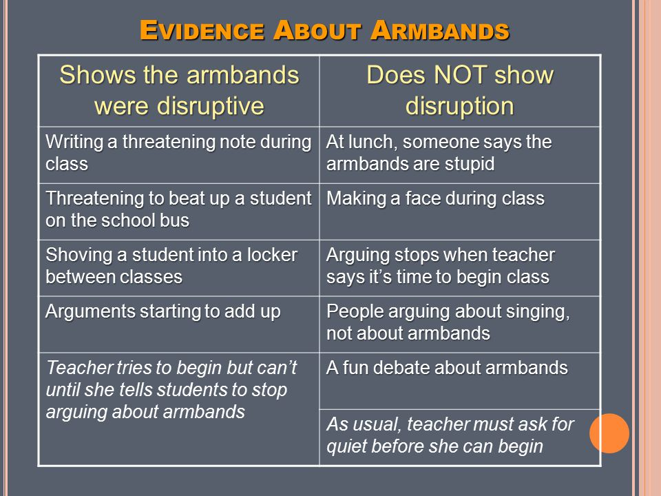 E VIDENCE A BOUT A RMBANDS Shows the armbands were disruptive Does NOT show disruption Writing a threatening note during class At lunch, someone says the armbands are stupid Threatening to beat up a student on the school bus Making a face during class Shoving a student into a locker between classes Arguing stops when teacher says it's time to begin class Arguments starting to add up People arguing about singing, not about armbands Teacher tries to begin but can't until she tells students to stop arguing about armbands A fun debate about armbands As usual, teacher must ask for quiet before she can begin