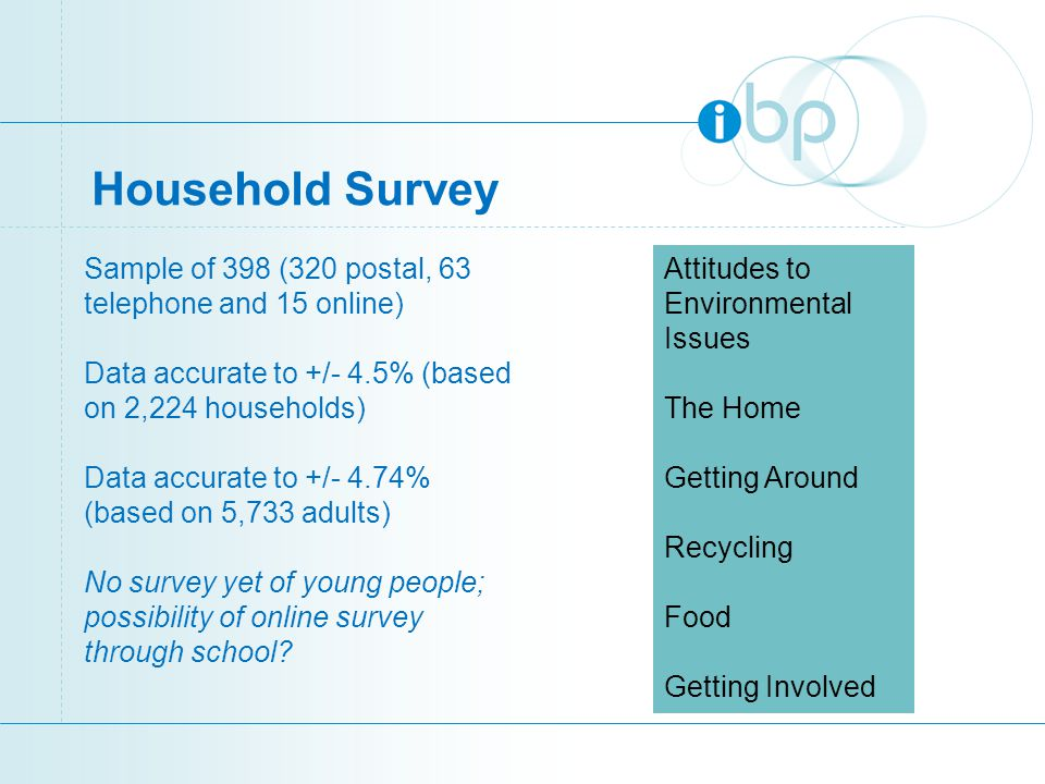 Household Survey Sample of 398 (320 postal, 63 telephone and 15 online) Data accurate to +/- 4.5% (based on 2,224 households) Data accurate to +/- 4.74% (based on 5,733 adults) No survey yet of young people; possibility of online survey through school.