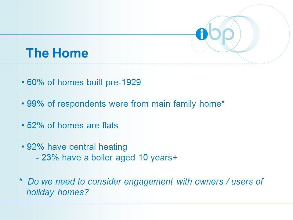 The Home 60% of homes built pre-1929 99% of respondents were from main family home* 52% of homes are flats 92% have central heating - 23% have a boile