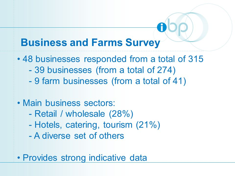 Business and Farms Survey 48 businesses responded from a total of 315 - 39 businesses (from a total of 274) - 9 farm businesses (from a total of 41) M