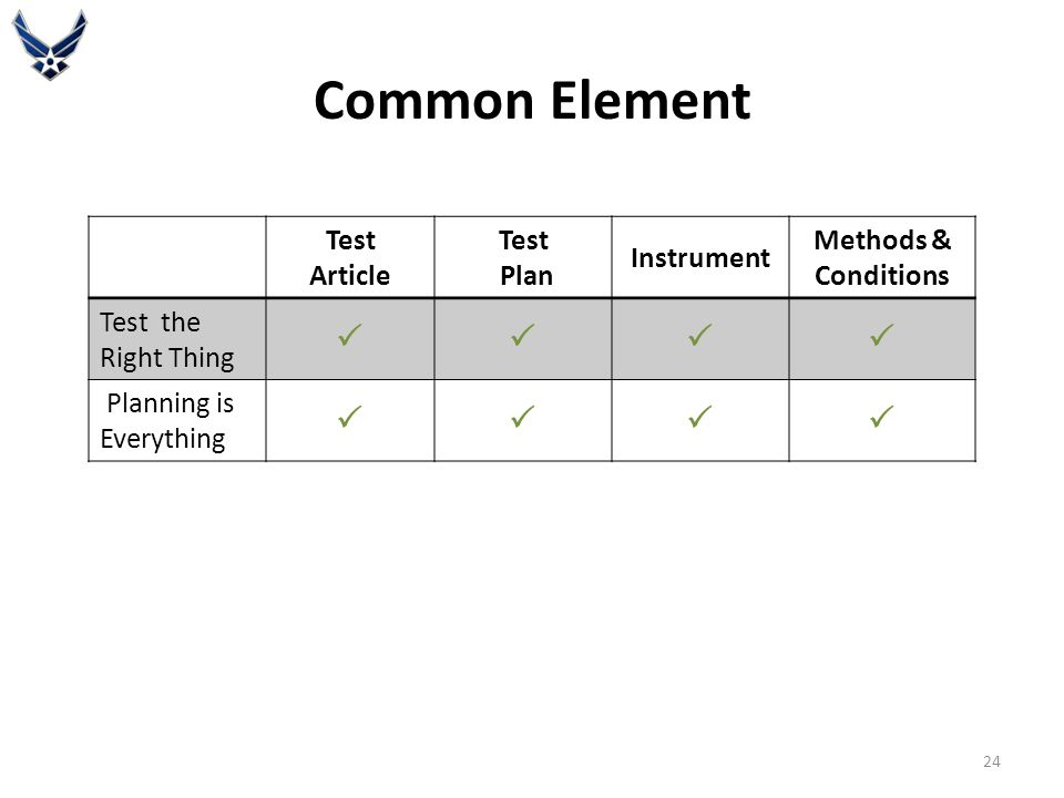 Common Element Test Article Test Plan Instrument Methods & Conditions Test the Right Thing  Planning is Everything  24