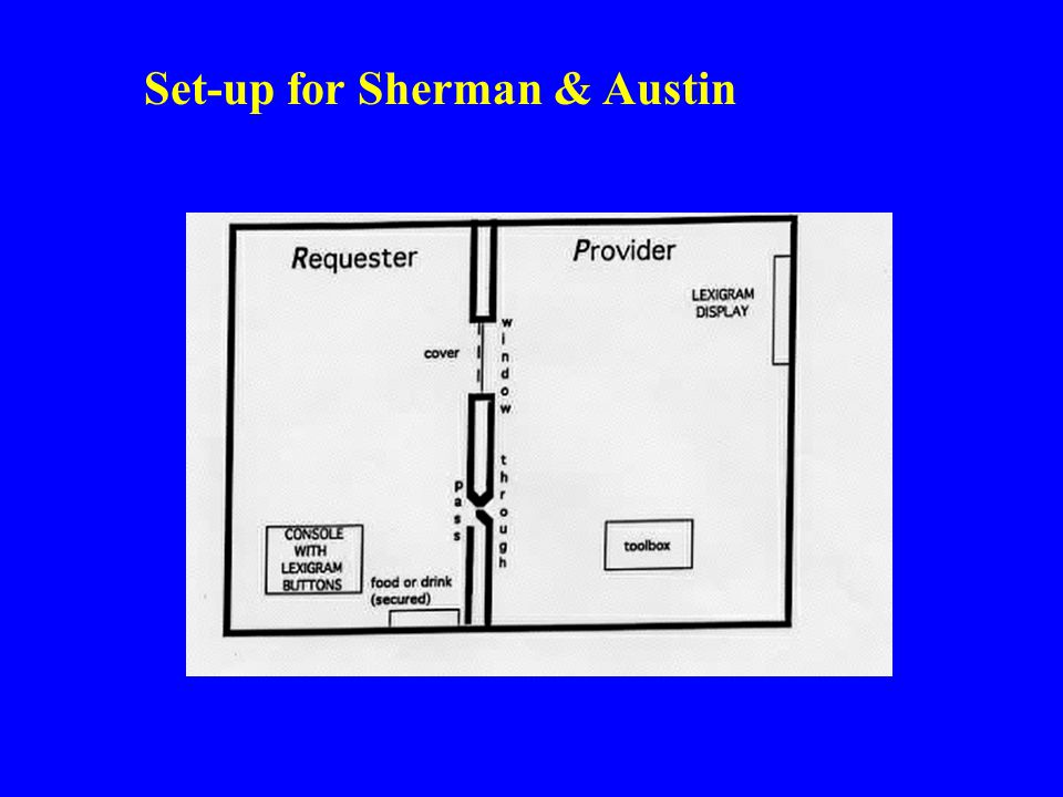 Set-up for Sherman & Austin to Communicate with Each Other