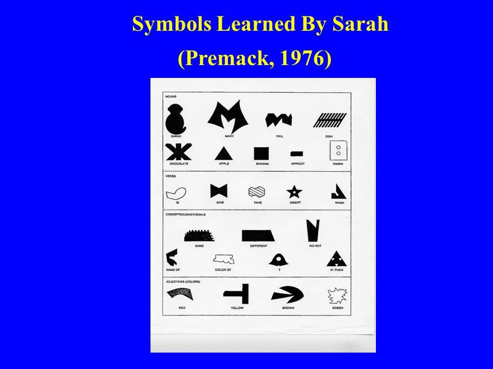 Symbols Learned By Sarah (Premack, 1976)