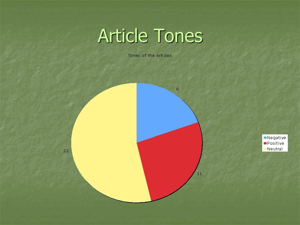 Article Tones