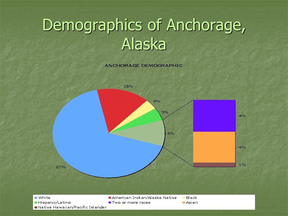Demographics of Anchorage, Alaska