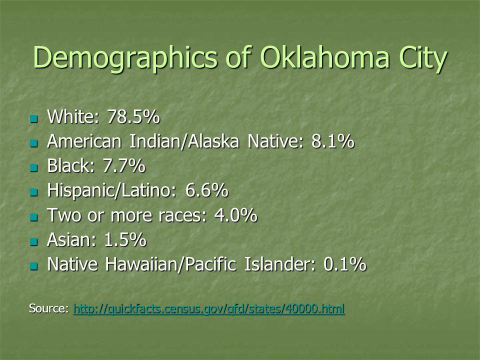 Demographics of Oklahoma City White: 78.5% White: 78.5% American Indian/Alaska Native: 8.1% American Indian/Alaska Native: 8.1% Black: 7.7% Black: 7.7% Hispanic/Latino: 6.6% Hispanic/Latino: 6.6% Two or more races: 4.0% Two or more races: 4.0% Asian: 1.5% Asian: 1.5% Native Hawaiian/Pacific Islander: 0.1% Native Hawaiian/Pacific Islander: 0.1% Source: http://quickfacts.census.gov/qfd/states/40000.html http://quickfacts.census.gov/qfd/states/40000.html