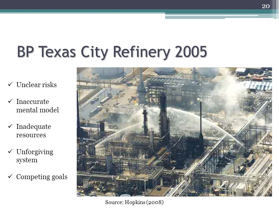 BP Texas City Refinery 2005 20 Unclear risks Inaccurate mental model Inadequate resources Unforgiving system Competing goals Source: Hopkins (2008)