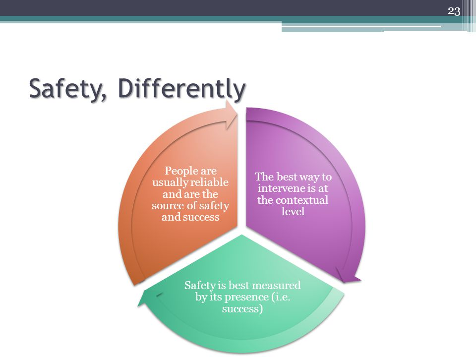 Safety, Differently 23 The best way to intervene is at the contextual level Safety is best measured by its presence (i.e. success) People are usually