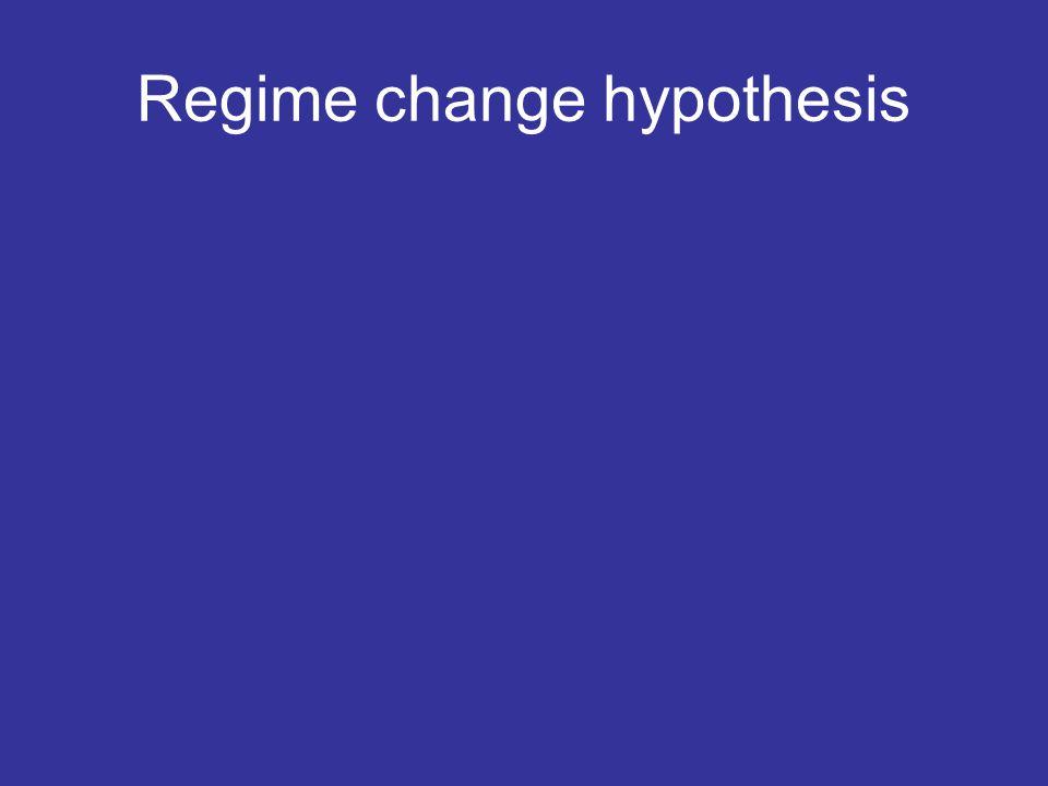Regime change hypothesis
