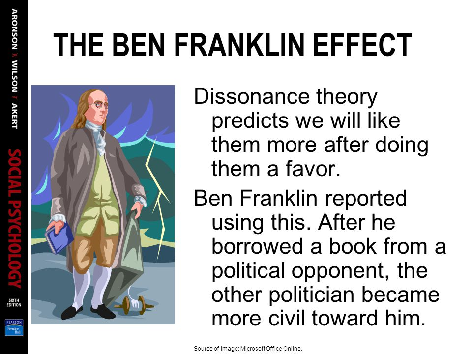 THE BEN FRANKLIN EFFECT Dissonance theory predicts we will like them more after doing them a favor.