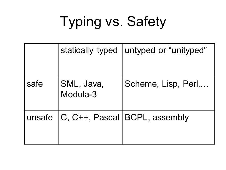 Typing vs.